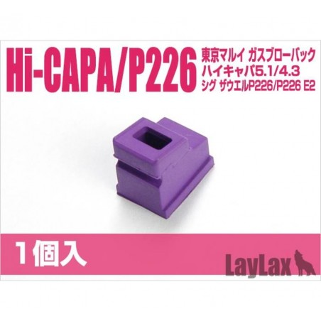 Labio Cargadores tipo Hi-Capa / P226 NineBall