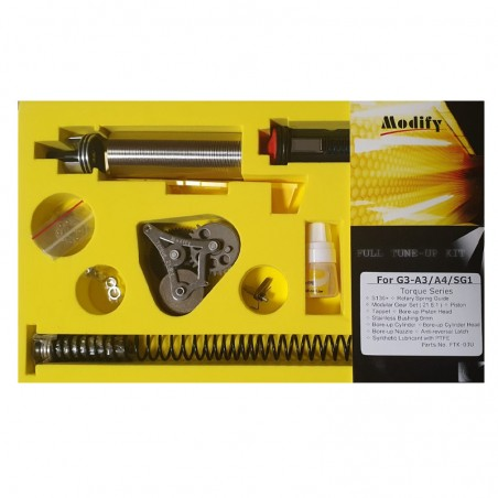 Modify FTK torque para G3-A3/A4/SG1
